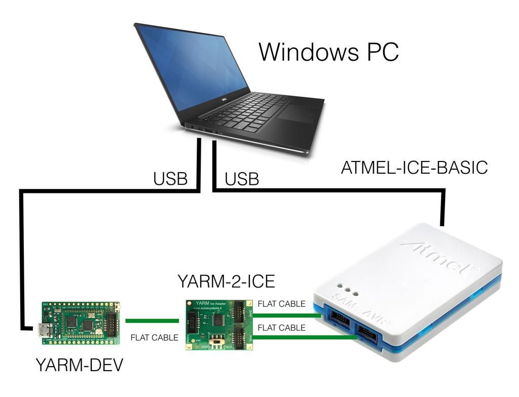 Ata8510 Eeprom Programming Programmer Avr Your Usb Circuit Diagram Nonstopfree Electronic Ice Hardware Setup