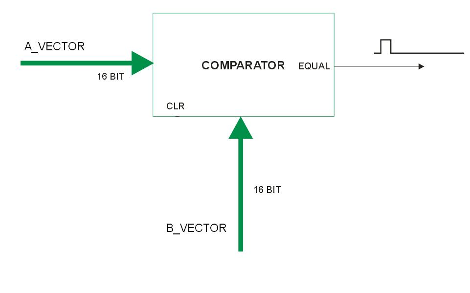 comparator block diagram – the wiring diagram – readingrat, Wiring block
