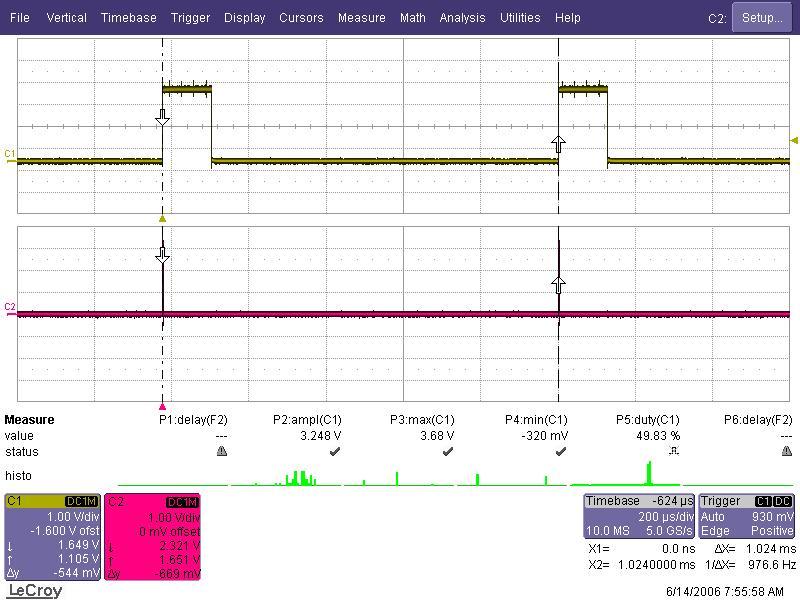 FVBE - 16 Channel Pulse Width Modulator1