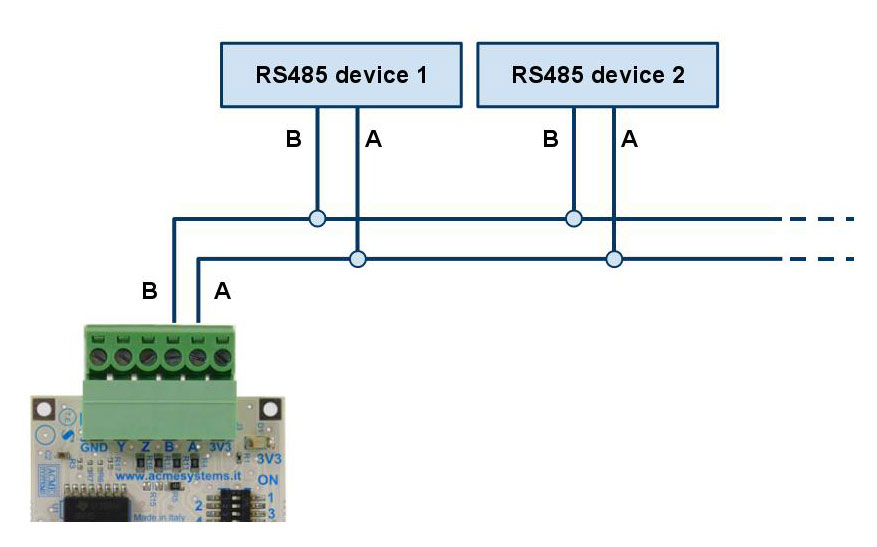 Rs485 Wiring Diagram from www.acmesystems.it