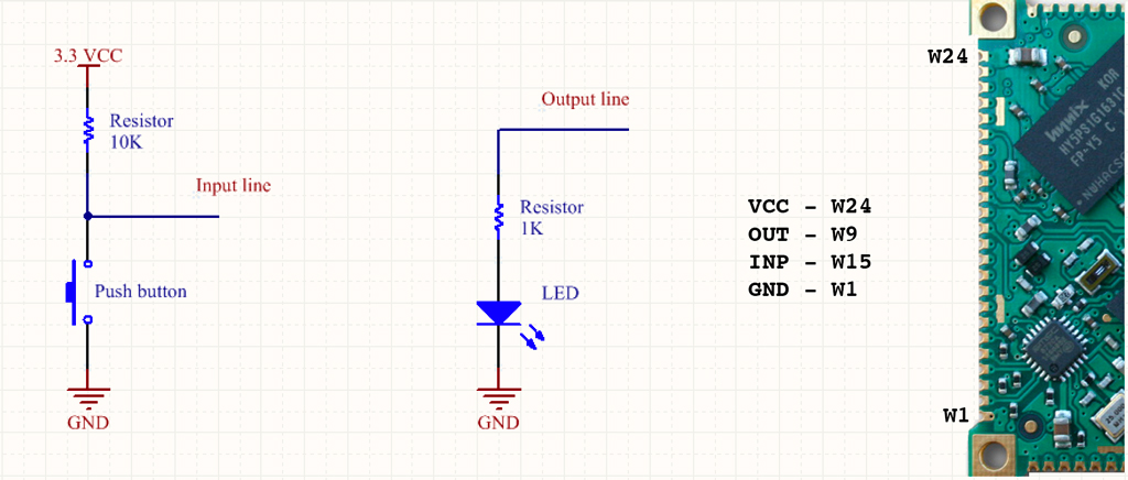 How to use the GPIO lines