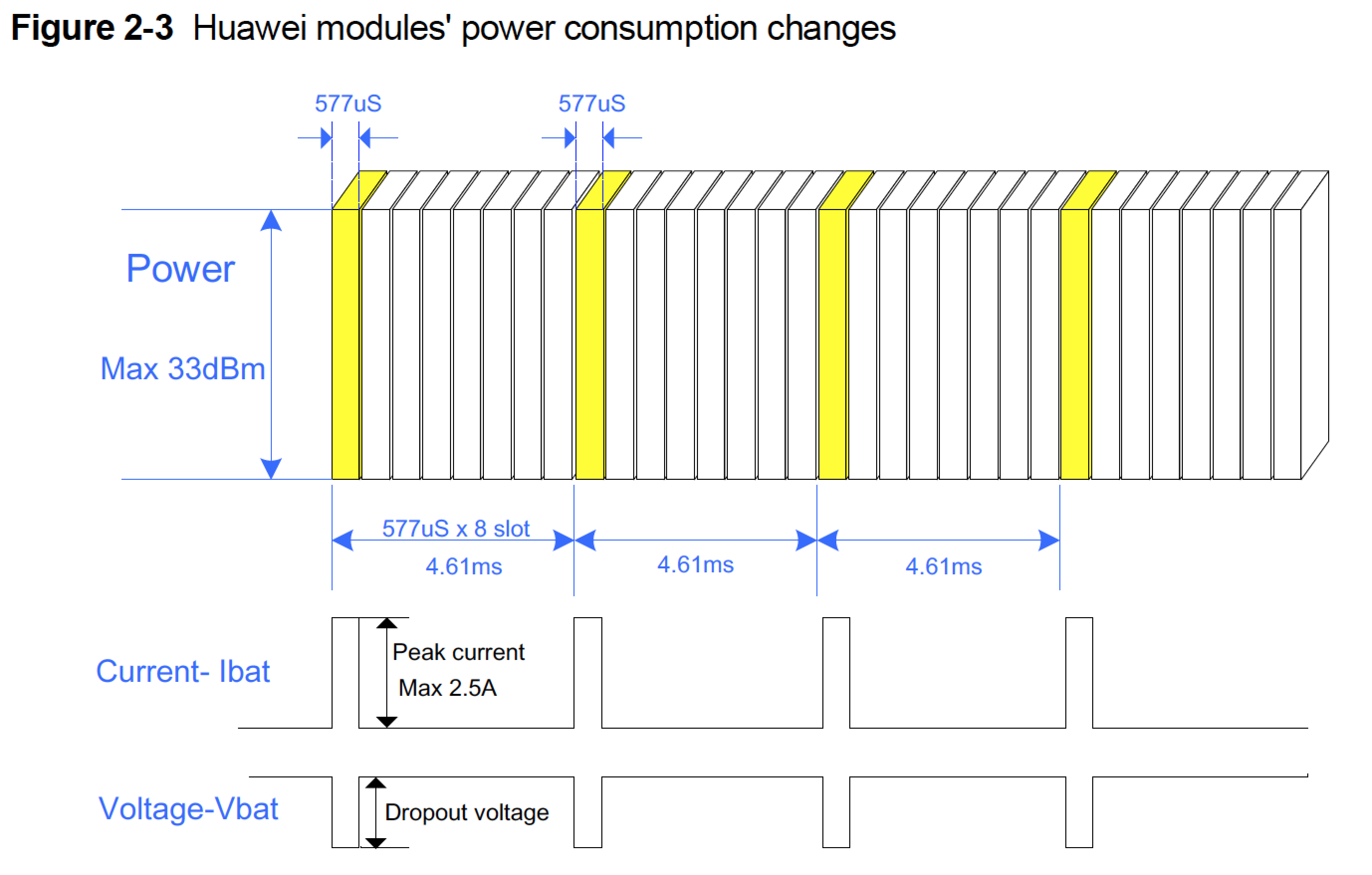 Power Supply Blockdiagram Figure 2b Actual Layout Of Power Supplies